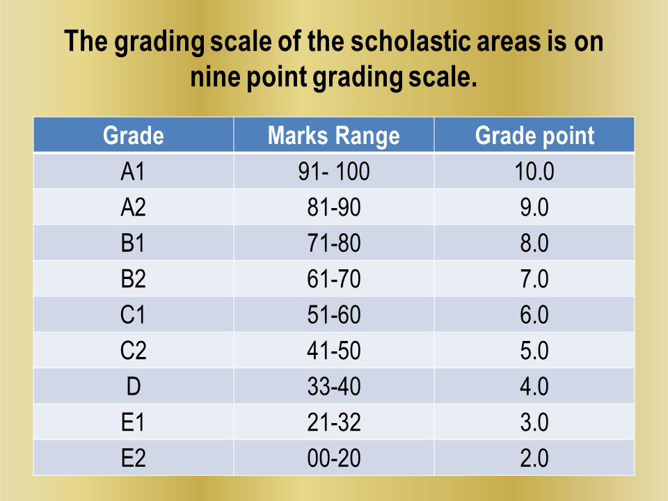 The grading scale of the scholastic areas is on nine point grading scale.