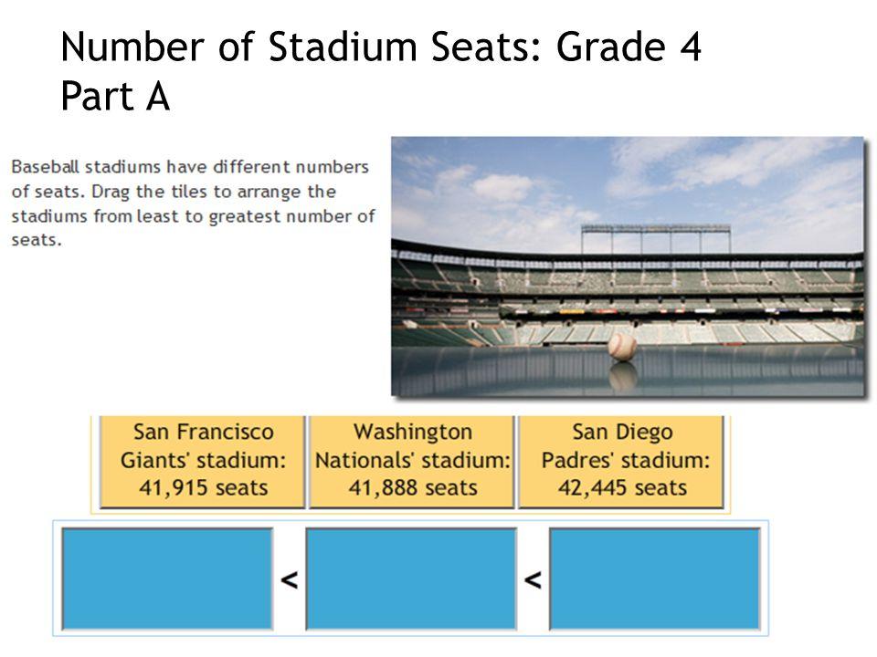 Number of Stadium Seats: Grade 4 Part A