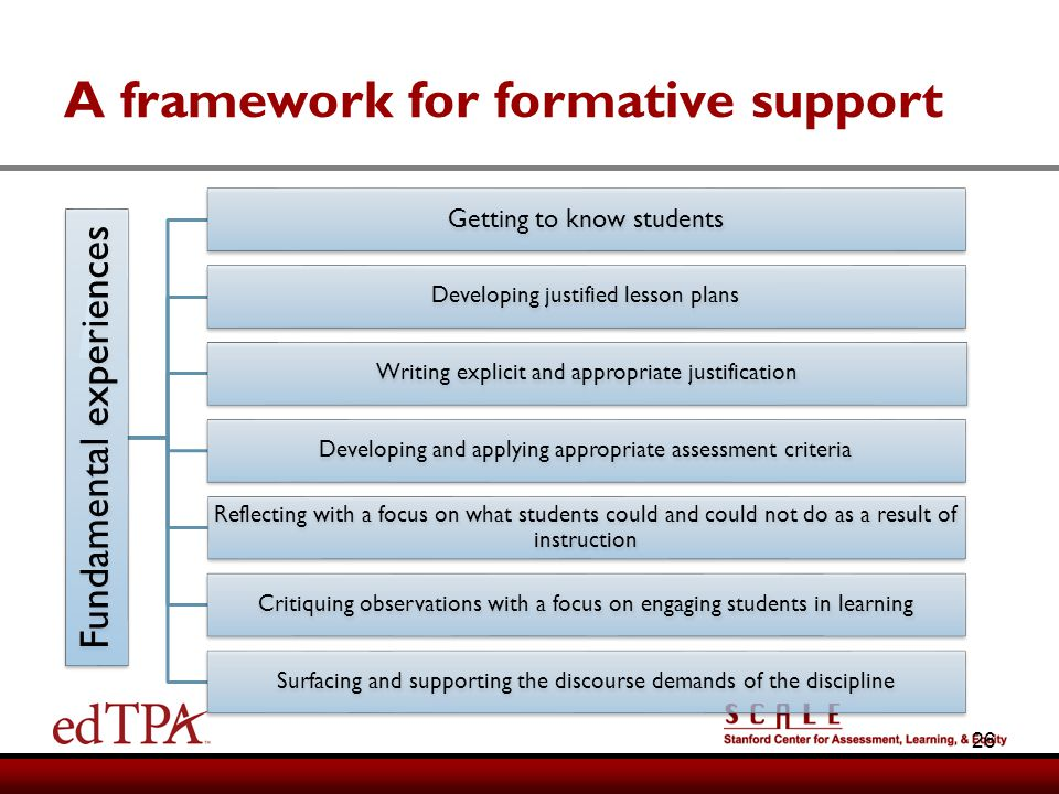 A framework for formative support Fundamental experiences Getting to know students Developing justified lesson plans Writing explicit and appropriate