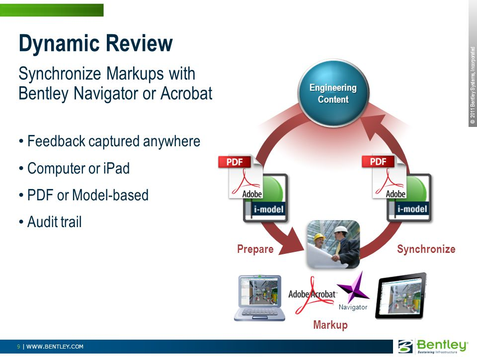 © 2011 Bentley Systems, Incorporated 9 | WWW.BENTLEY.COM Synchronize Markups with Bentley Navigator or Acrobat Dynamic Review Markup Feedback captured