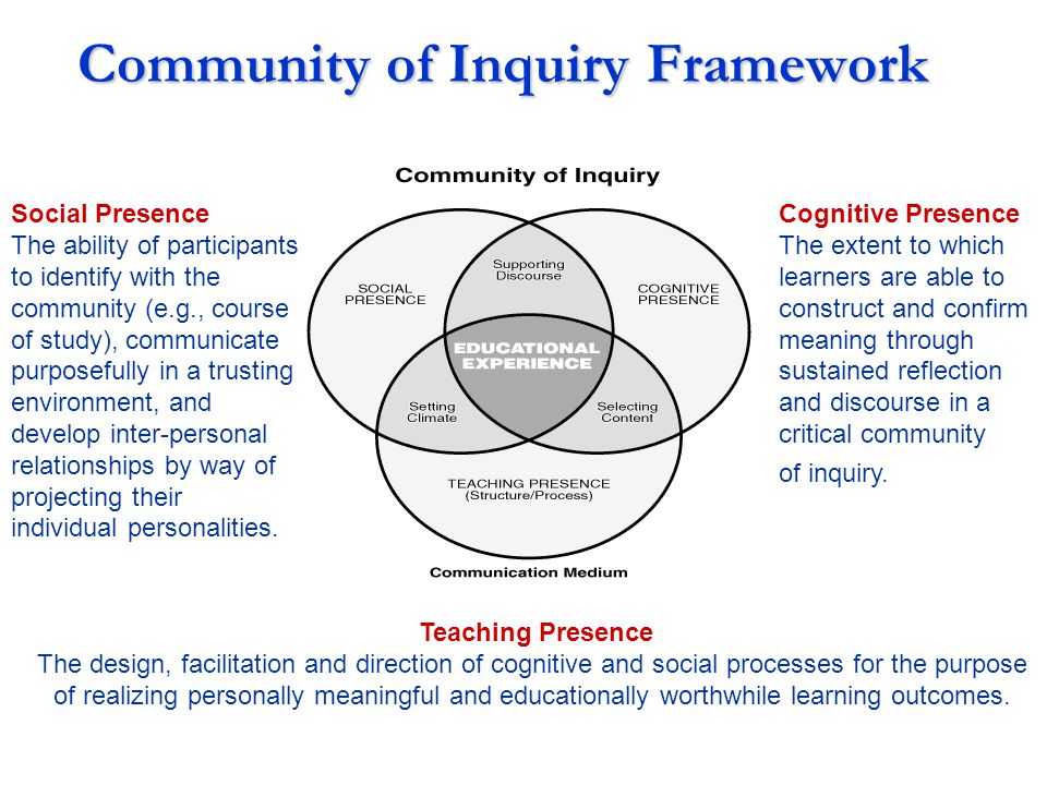 Community of Inquiry Framework Social Presence The ability of participants to identify with the community (e.g., course of study), communicate purpose