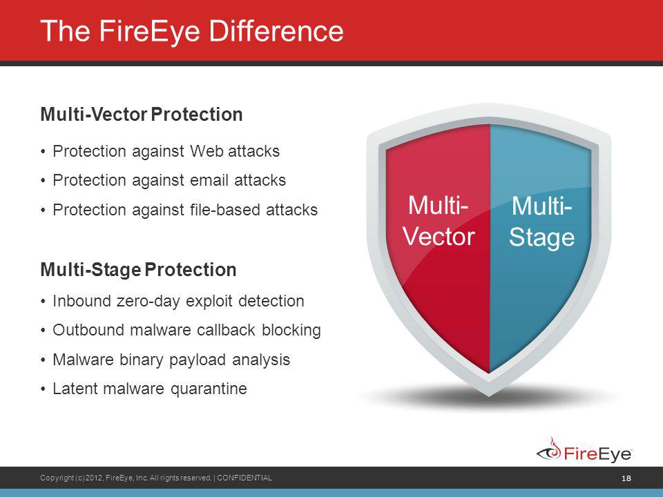Copyright (c) 2012, FireEye, Inc. All rights reserved. | CONFIDENTIAL 18 The FireEye Difference Multi-Vector Protection Protection against Web attacks