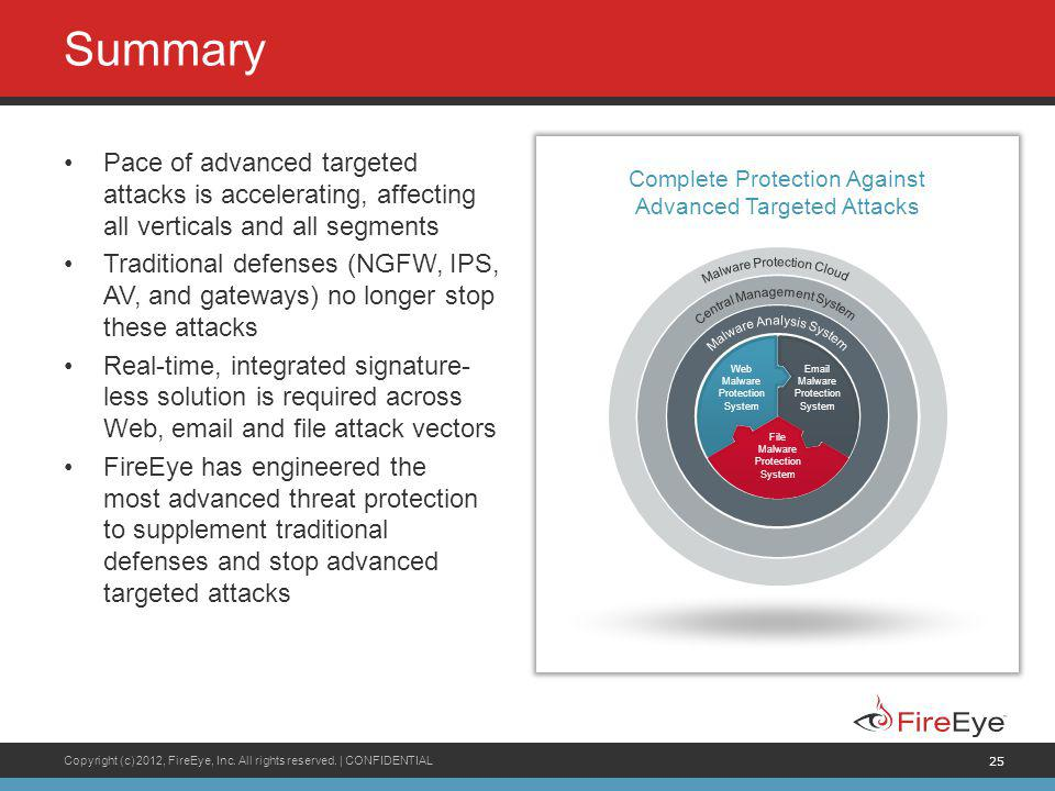 Copyright (c) 2012, FireEye, Inc. All rights reserved. | CONFIDENTIAL 25 Summary Pace of advanced targeted attacks is accelerating, affecting all vert