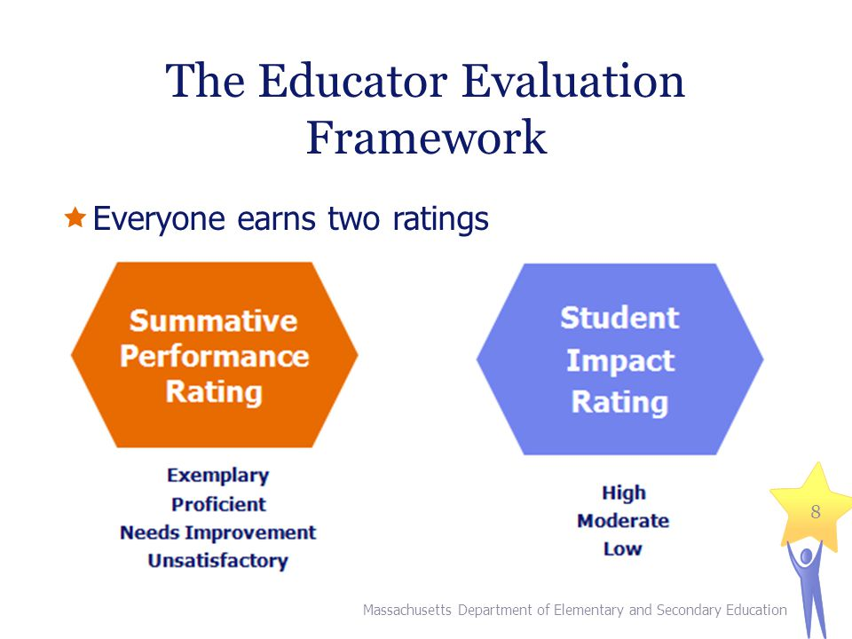 The Educator Evaluation Framework 8 Everyone earns two ratings Massachusetts Department of Elementary and Secondary Education