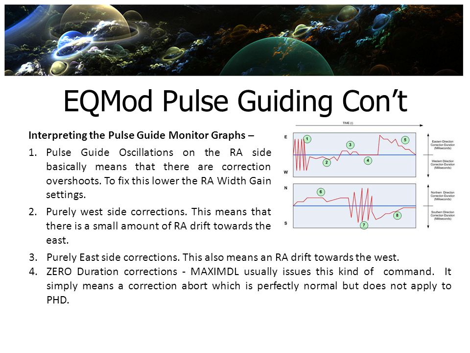 EQMod Pulse Guiding Cont Interpreting the Pulse Guide Monitor Graphs – 1.Pulse Guide Oscillations on the RA side basically means that there are correc