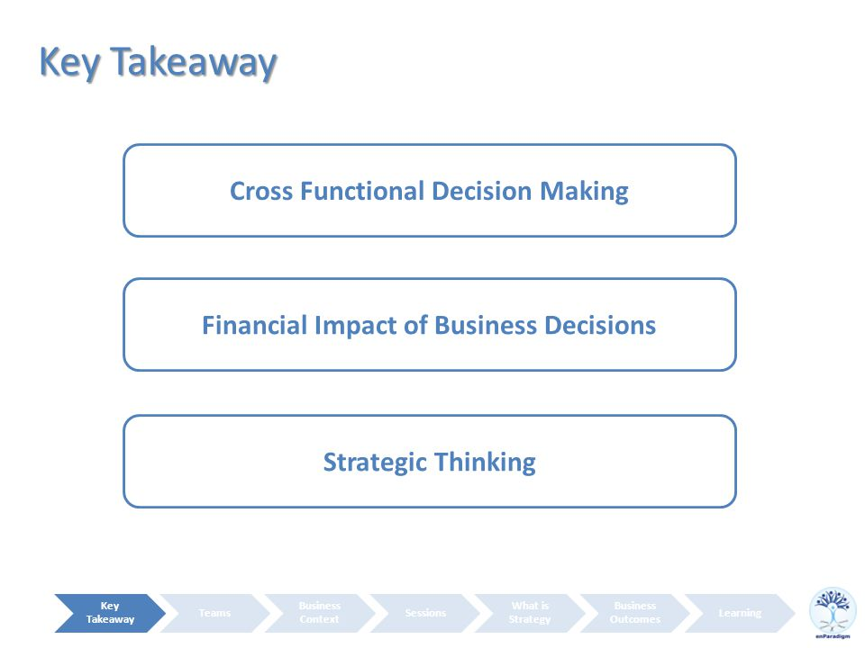 Key Takeaway Teams Business Context Sessions What is Strategy Business Outcomes Learning Cross Functional Decision Making Financial Impact of Business Decisions Strategic Thinking