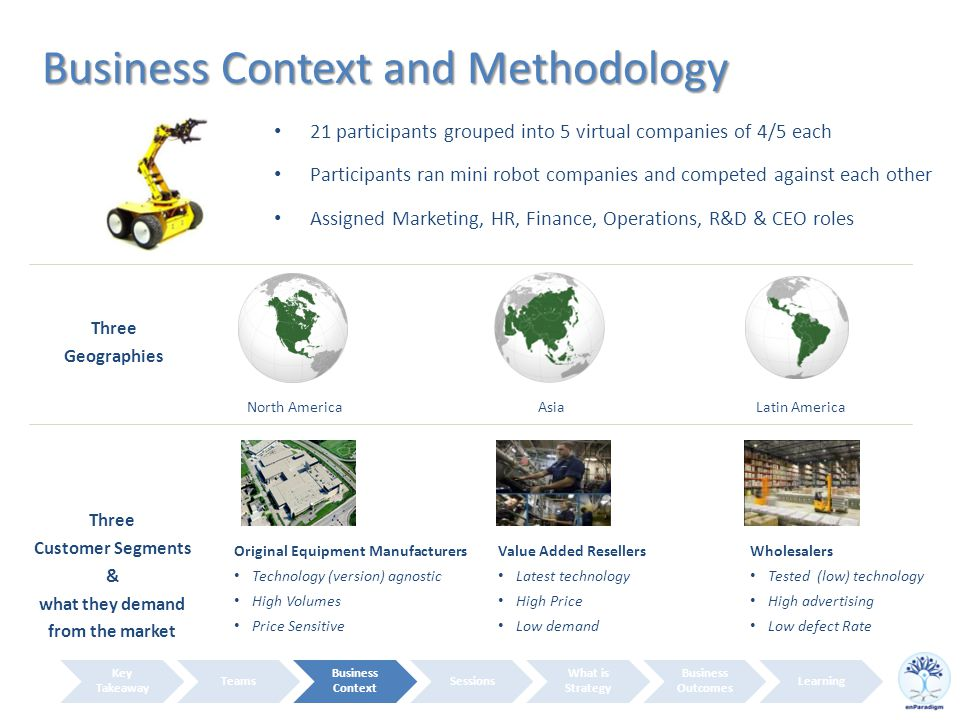 Business Context and Methodology 21 participants grouped into 5 virtual companies of 4/5 each Participants ran mini robot companies and competed against each other Assigned Marketing, HR, Finance, Operations, R&D & CEO roles Three Geographies North AmericaAsia Latin America Original Equipment Manufacturers Technology (version) agnostic High Volumes Price Sensitive Value Added Resellers Latest technology High Price Low demand Three Customer Segments & what they demand from the market Key Takeaway Teams Business Context Sessions What is Strategy Business Outcomes Learning Wholesalers Tested (low) technology High advertising Low defect Rate