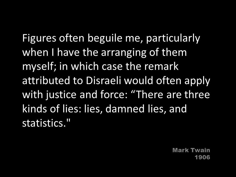 LIES, DAMNED LIES, AND STATISTICS. Mark Twain 1906