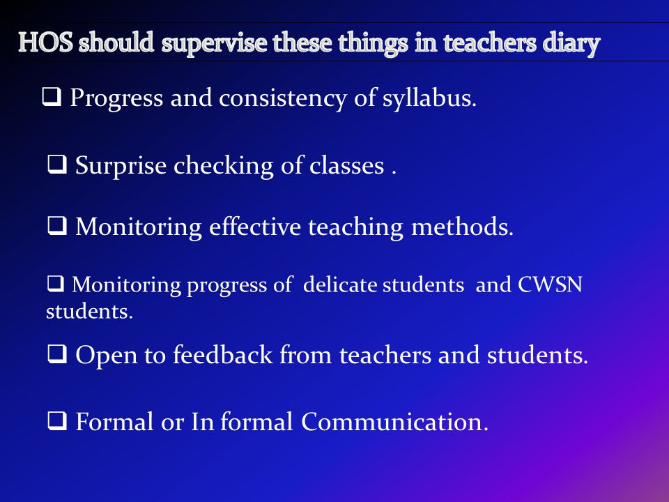 Progress and consistency of syllabus. Surprise checking of classes. Monitoring effective teaching methods. Monitoring progress of delicate students an