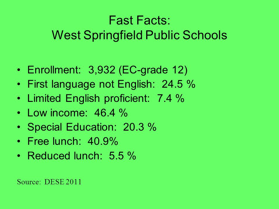 Fast Facts: West Springfield Public Schools Enrollment: 3,932 (EC-grade 12) First language not English: 24.5 % Limited English proficient: 7.4 % Low income: 46.4 % Special Education: 20.3 % Free lunch: 40.9% Reduced lunch: 5.5 % Source: DESE 2011