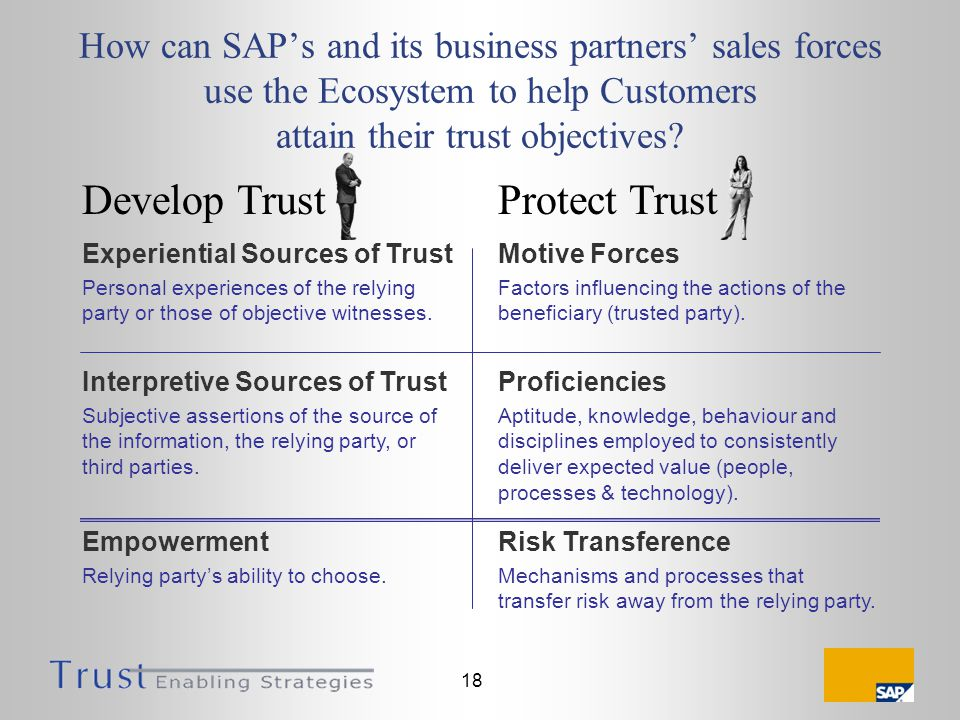 18 How can SAPs and its business partners sales forces use the Ecosystem to help Customers attain their trust objectives.