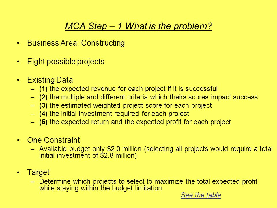 MCA Step – 1 What is the problem.