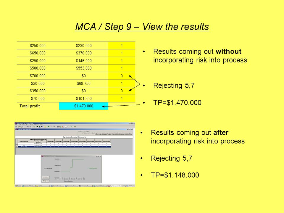 MCA / Step 9 – View the results $250.000$230.0001 $650.000$370.0001 $250.000$146.0001 $500.000$553.0001 $700.000$00 $30.000$69.7501 $350.000$00 $70.000$101.2501 Total profit$1.470.000 Results coming out without incorporating risk into process Rejecting 5,7 TP=$1.470.000 Results coming out after incorporating risk into process Rejecting 5,7 TP=$1.148.000