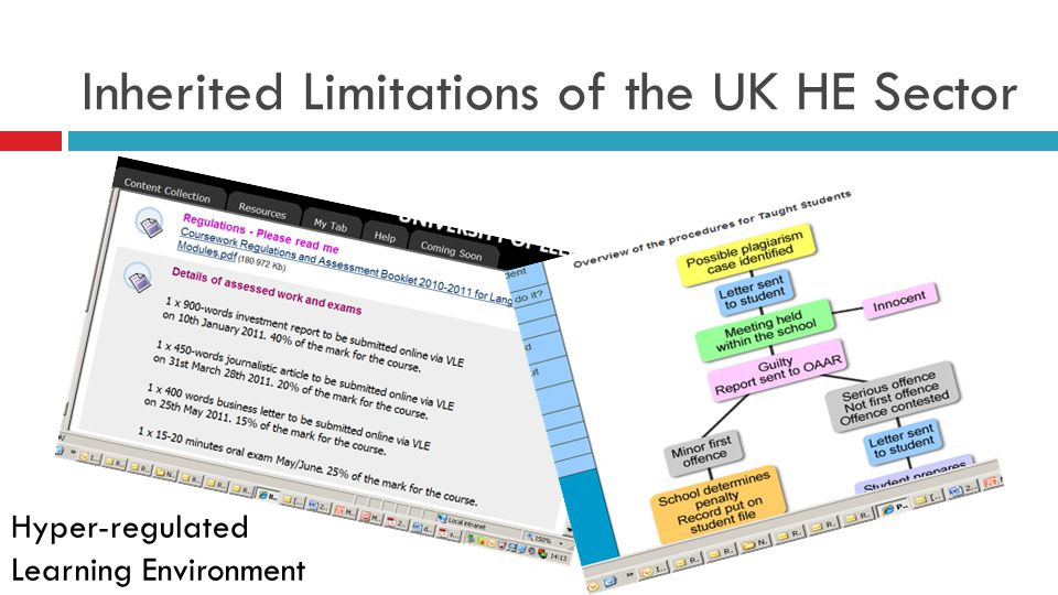 Inherited Limitations of the UK HE Sector Individualistic - Extrinsic Motivation - Classification
