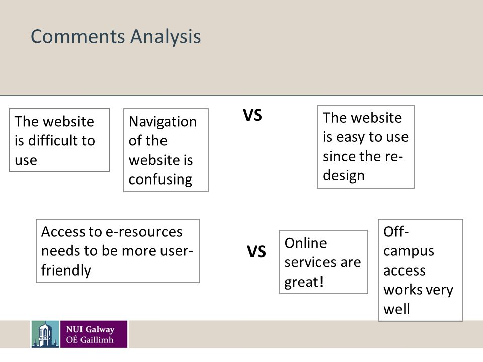Comments Analysis Navigation of the website is confusing The website is difficult to use The website is easy to use since the re- design Access to e-r