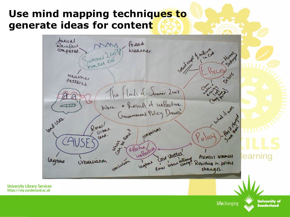 Use mind mapping techniques to generate ideas for content