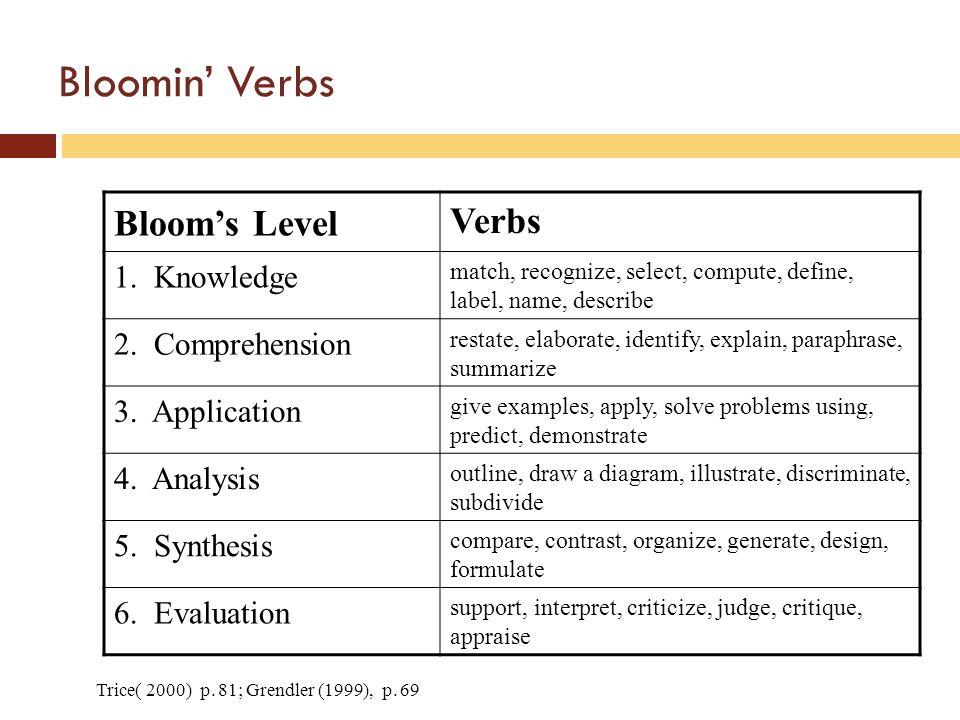 Bloomin Verbs Blooms Level Verbs 1.