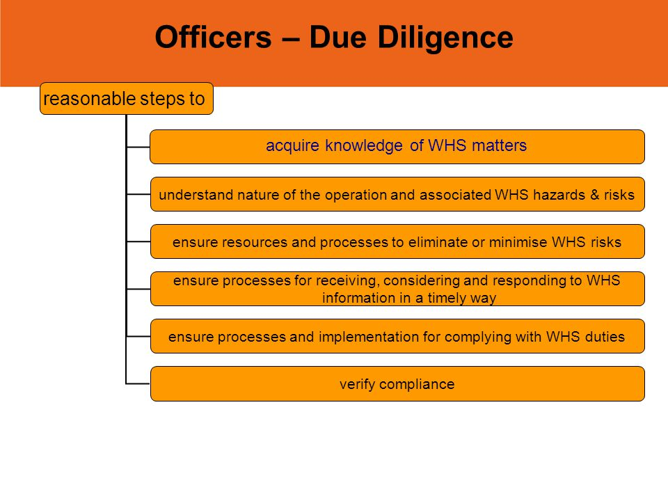 Officers – Due Diligence reasonable steps to acquire knowledge of WHS matters understand nature of the operation and associated WHS hazards & risks ensure resources and processes to eliminate or minimise WHS risks ensure processes for receiving, considering and responding to WHS information in a timely way ensure processes and implementation for complying with WHS duties verify compliance