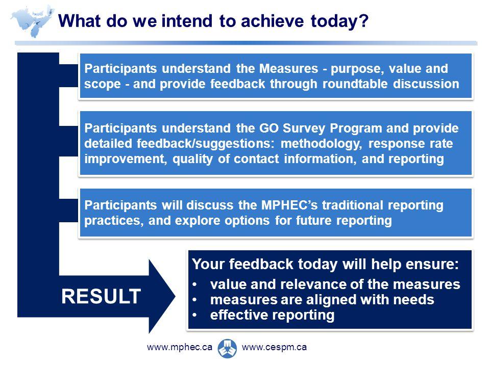 www.cespm.cawww.mphec.ca What do we intend to achieve today.