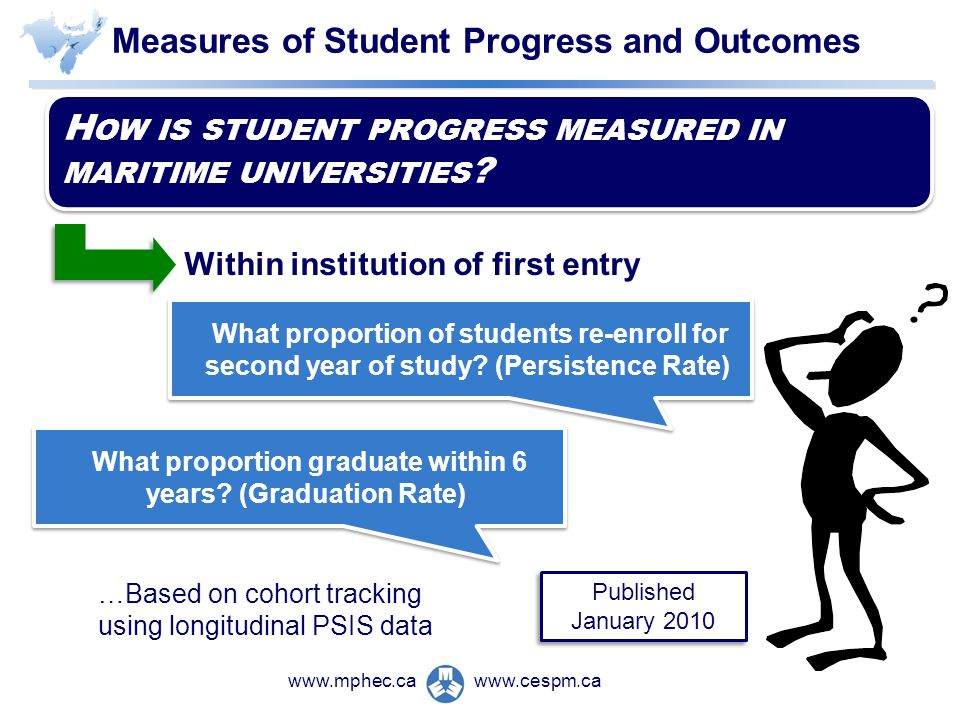 www.cespm.cawww.mphec.ca Measures of Student Progress and Outcomes H OW IS STUDENT PROGRESS MEASURED IN MARITIME UNIVERSITIES .