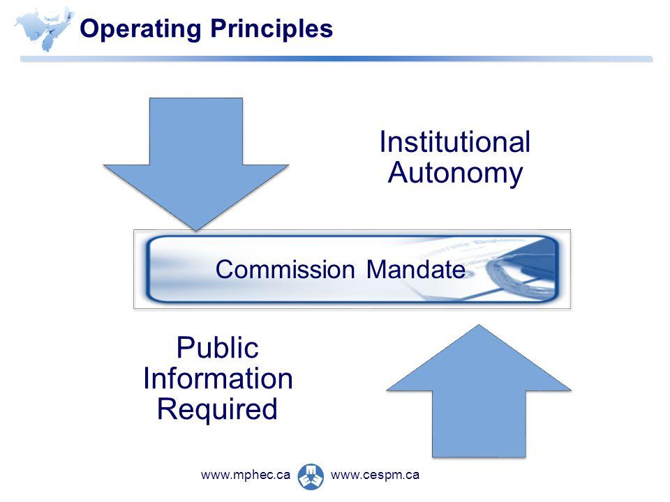 www.cespm.cawww.mphec.ca Operating Principles Institutional Autonomy Public Information Required Commission Mandate