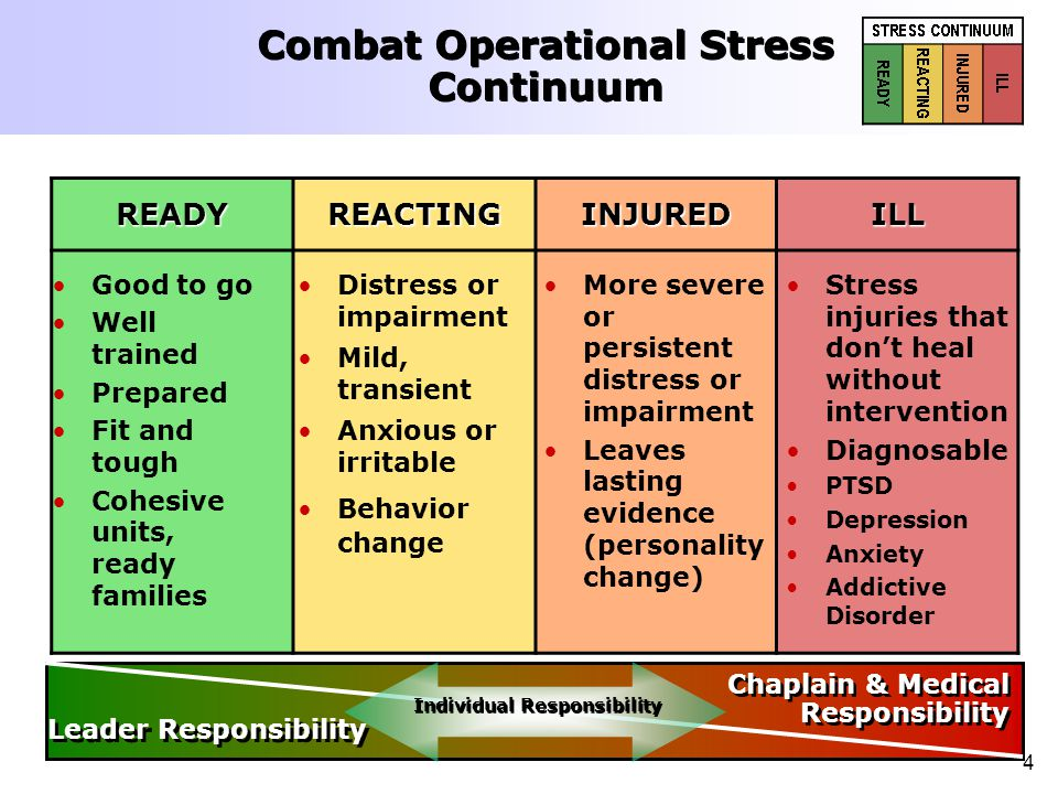 4 Combat Operational Stress Continuum READYREACTINGINJUREDILL Good to go Well trained Prepared Fit and tough Cohesive units, ready families Distress o