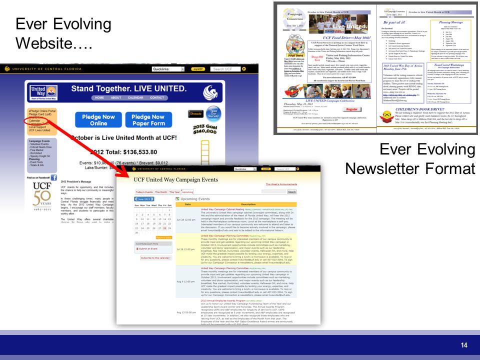 14 Ever Evolving Website…. Ever Evolving Newsletter Format