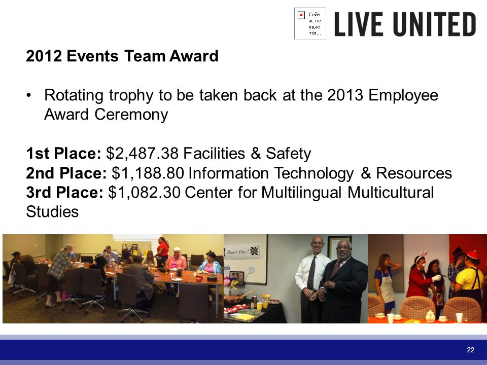 22 2012 Events Team Award Rotating trophy to be taken back at the 2013 Employee Award Ceremony 1st Place: $2,487.38 Facilities & Safety 2nd Place: $1,188.80 Information Technology & Resources 3rd Place: $1,082.30 Center for Multilingual Multicultural Studies