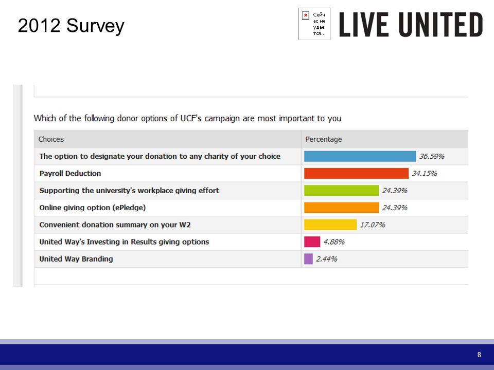 8 2012 Survey