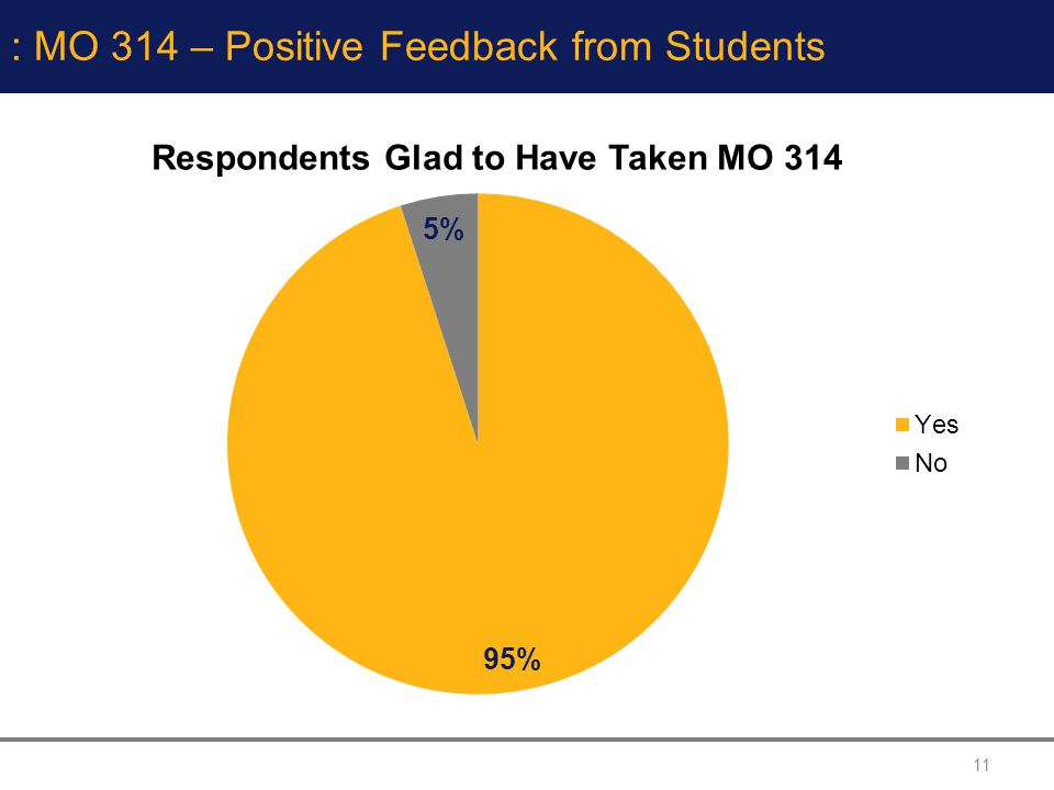 11 : MO 314 – Positive Feedback from Students