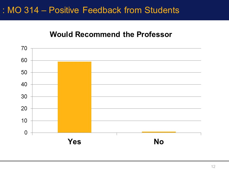 12 : MO 314 – Positive Feedback from Students