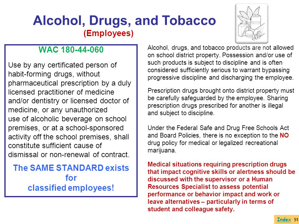 WAC 180-44-060 Use by any certificated person of habit-forming drugs, without pharmaceutical prescription by a duly licensed practitioner of medicine