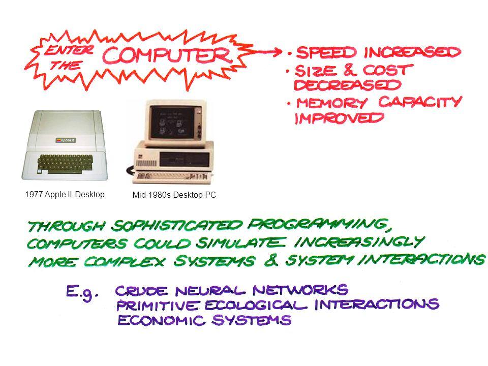 Mid-1980s Desktop PC 1977 Apple II Desktop