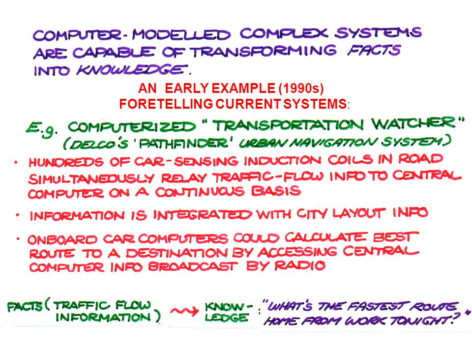AN EARLY EXAMPLE (1990s) FORETELLING CURRENT SYSTEMS :