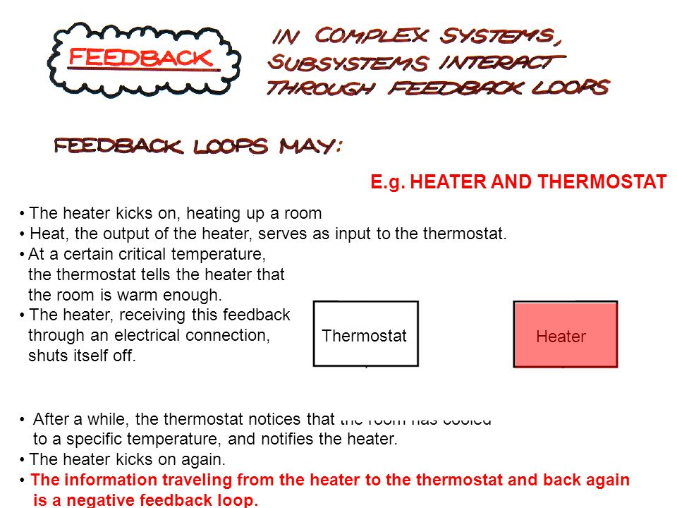 The heater kicks on, heating up a room Heat, the output of the heater, serves as input to the thermostat.