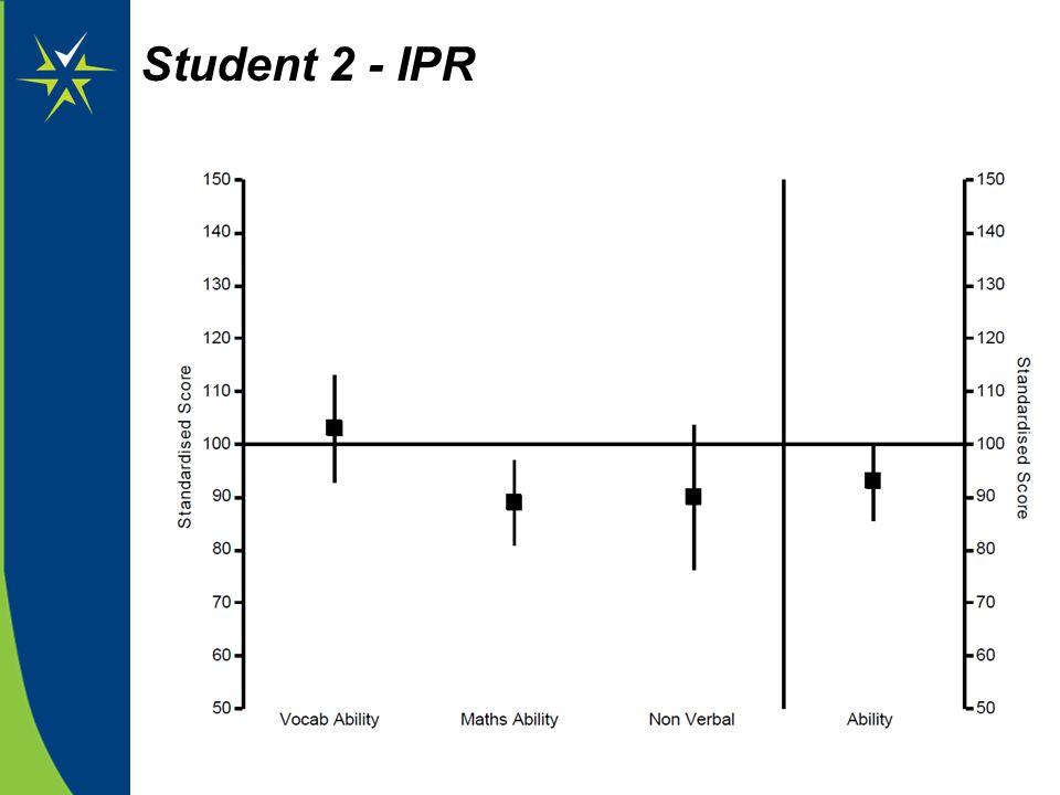 Student 2 - IPR