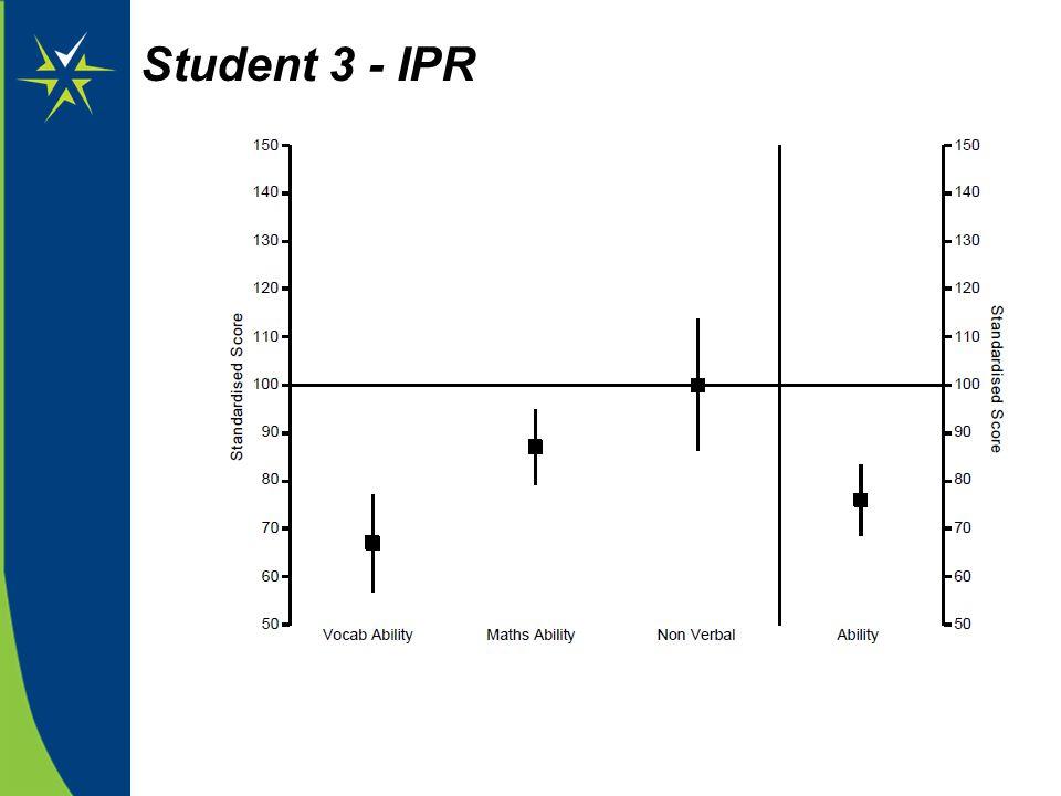 Student 3 - IPR