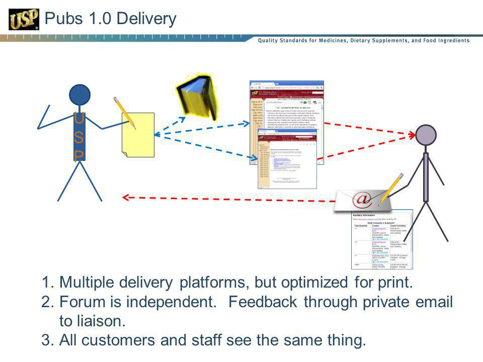 Pubs 1.0 Delivery USPUSP 1.Multiple delivery platforms, but optimized for print. 2.Forum is independent. Feedback through private email to liaison. 3.