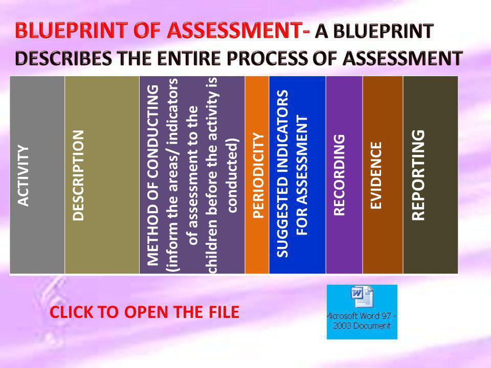 CLICK TO OPEN THE FILE ACTIVITY DESCRIPTION METHOD OF CONDUCTING (inform the areas/ indicators of assessment to the children before the activity is co