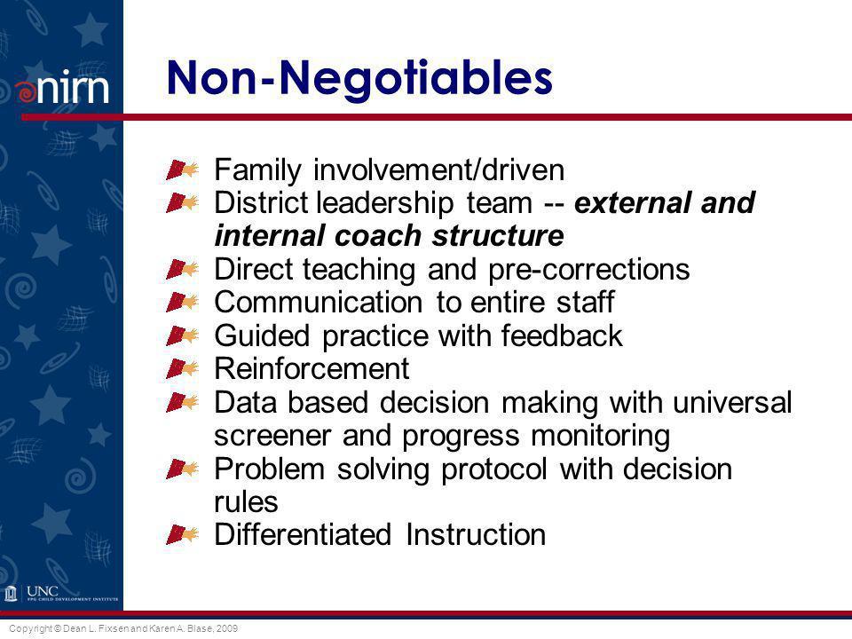 Copyright © Dean L. Fixsen and Karen A. Blase, 2009 Non-Negotiables Family involvement/driven District leadership team -- external and internal coach
