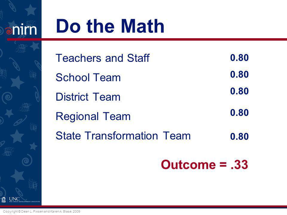 Copyright © Dean L. Fixsen and Karen A. Blase, 2009 Do the Math Teachers and Staff School Team District Team Regional Team State Transformation Team O