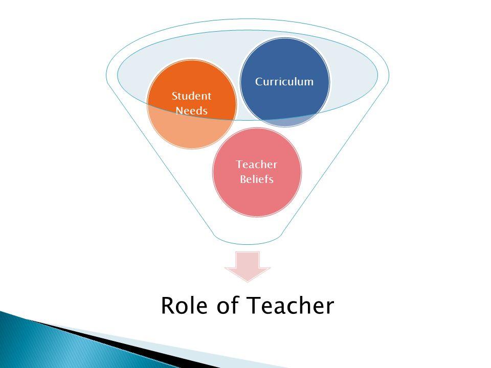 Role of Teacher Teacher Beliefs Student Needs Curriculum