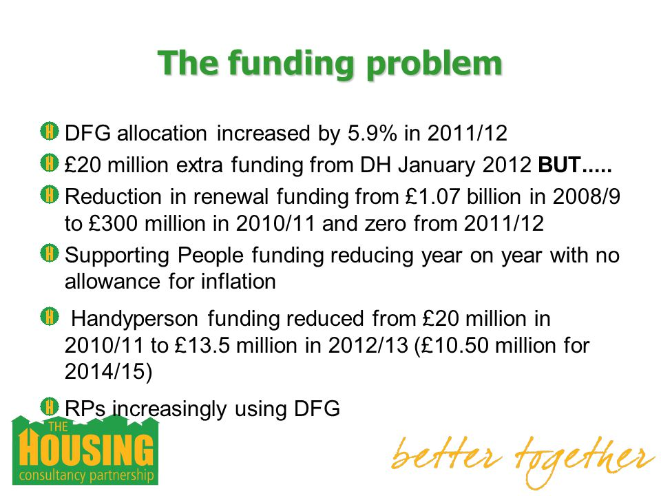 The funding problem DFG allocation increased by 5.9% in 2011/12 £20 million extra funding from DH January 2012 BUT..... Reduction in renewal funding f