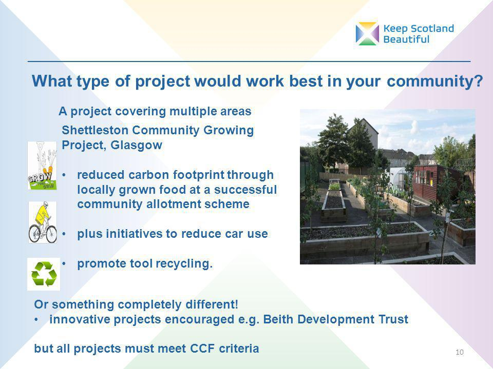 _________________________________________________________________ What type of project would work best in your community.