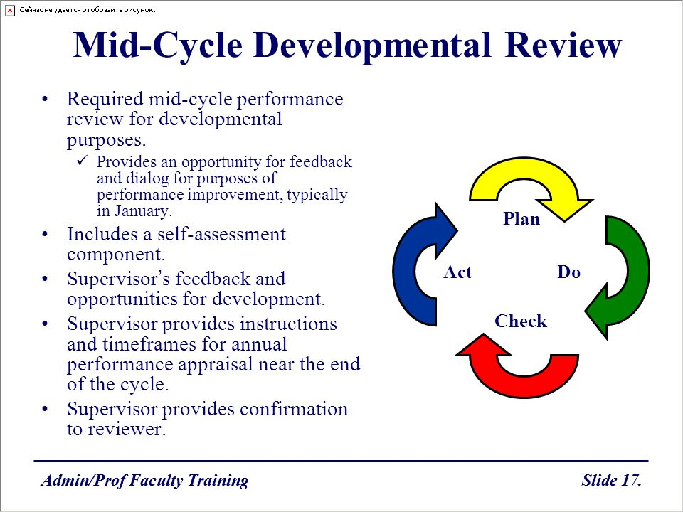 Admin/Prof Faculty TrainingSlide 17.Admin/Prof Faculty TrainingSlide 17. Mid-Cycle Developmental Review Required mid-cycle performance review for deve