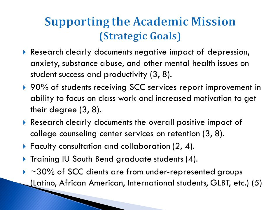 Research clearly documents negative impact of depression, anxiety, substance abuse, and other mental health issues on student success and productivity (3, 8).