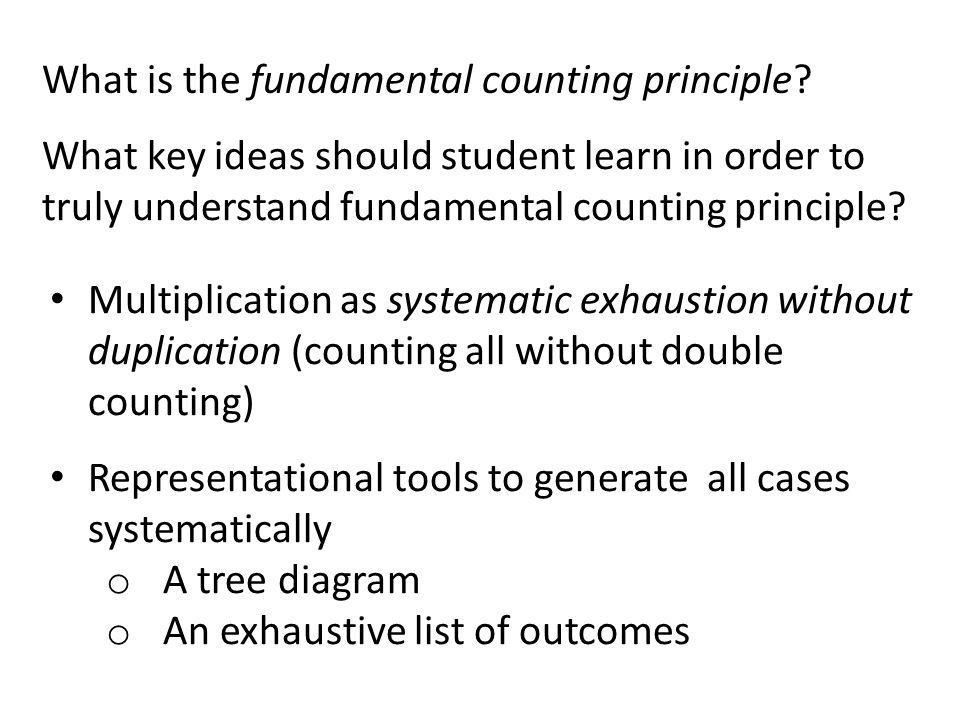 What key ideas should student learn in order to truly understand fundamental counting principle? Multiplication as systematic exhaustion without dupli