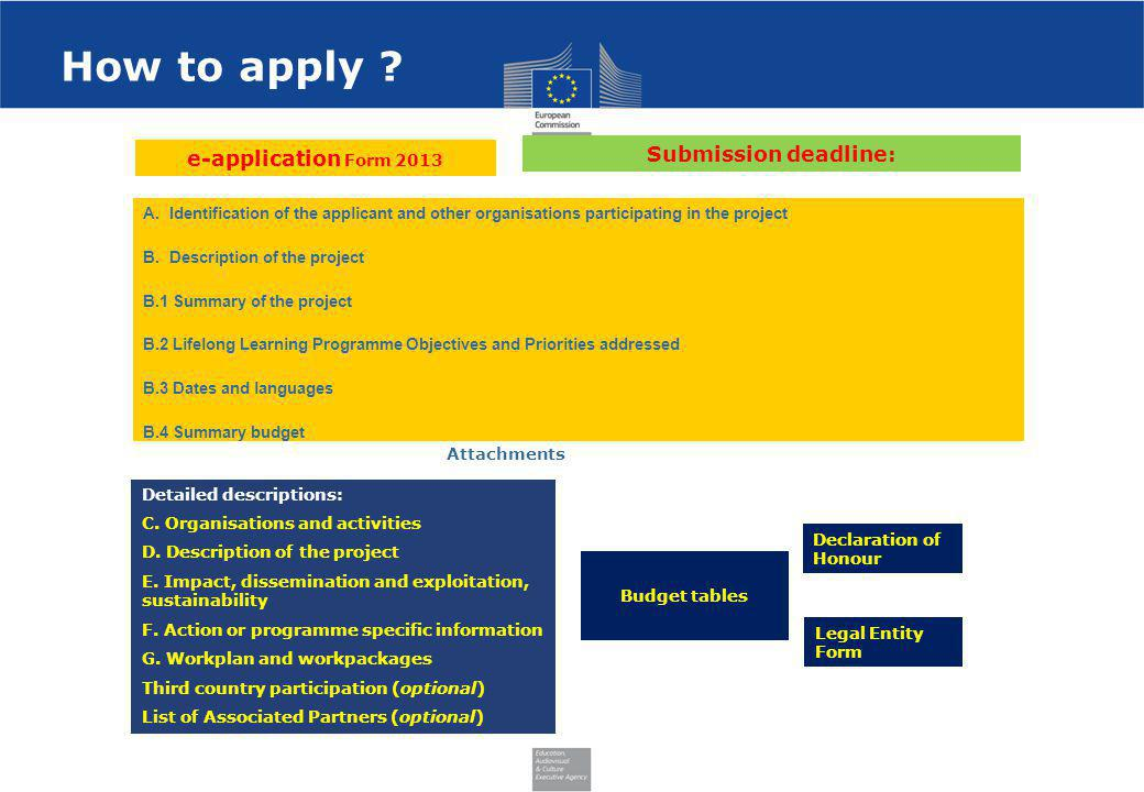 How to apply ? A.Identification of the applicant and other organisations participating in the project B.Description of the project B.1 Summary of the