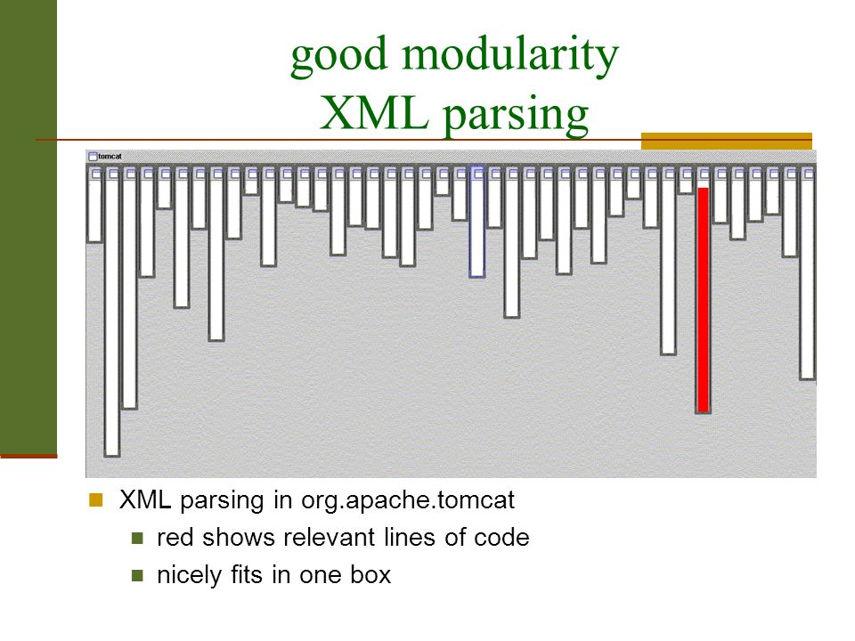 תוכנה 1 בשפת Java אוניברסיטת תל אביב 41 good modularity XML parsing XML parsing in org.apache.tomcat red shows relevant lines of code nicely fits in o