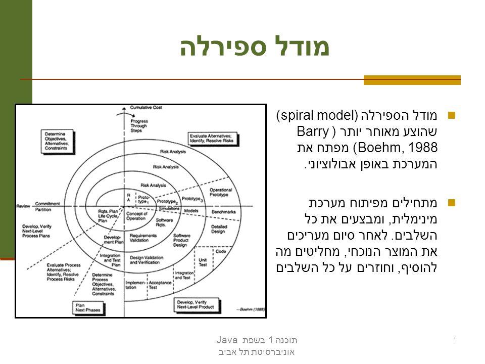 תוכנה 1 בשפת Java אוניברסיטת תל אביב 7 מודל ספירלה מודל הספירלה (spiral model) שהוצע מאוחר יותר (Barry Boehm, 1988) מפתח את המערכת באופן אבולוציוני. מ